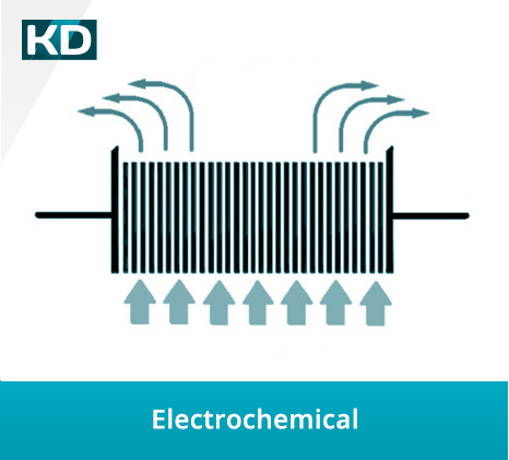 Electrochemical